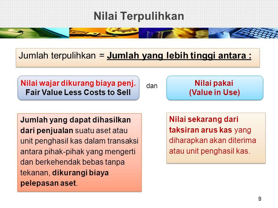 Problem 1  Suatu aset individu nilai perolehannya 24.000.