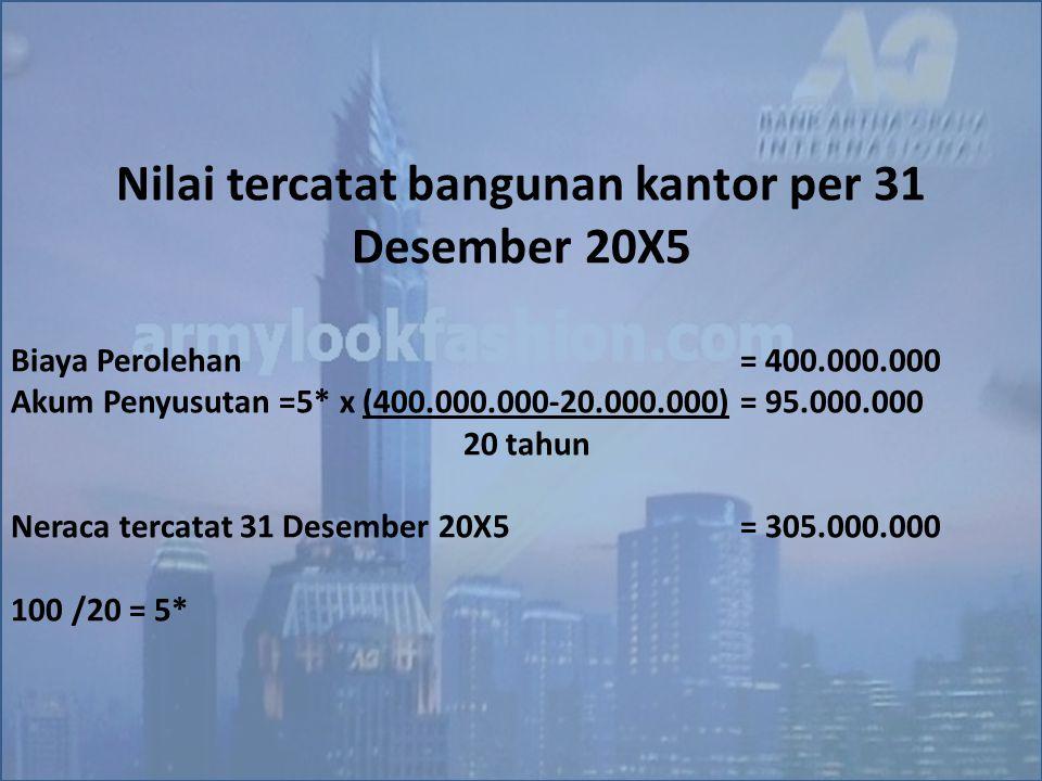 Nilai tercatat bangunan kantor per 31 Desember 20X5 Biaya Perolehan= 400.000.000 Akum Penyusutan =5* x (400.000.000-20.000.000)= 95.000.000 20 tahun N