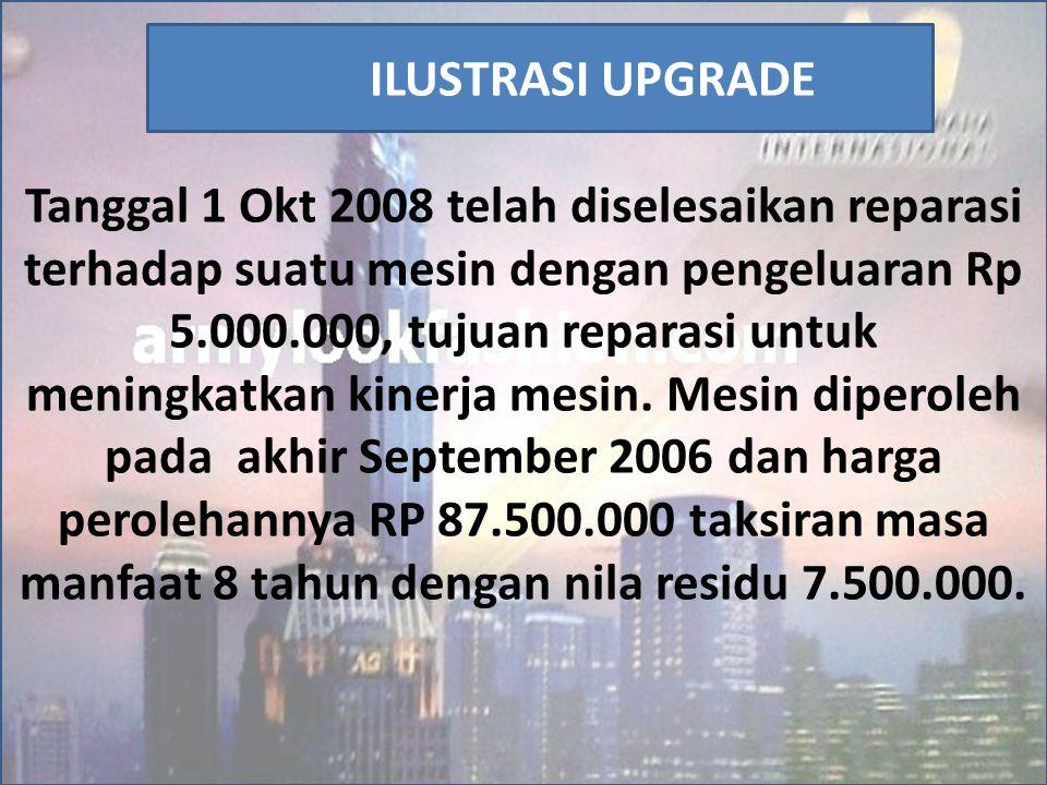 Tanggal 1 Okt 2008 telah diselesaikan reparasi terhadap suatu mesin dengan pengeluaran Rp 5.000.000, tujuan reparasi untuk meningkatkan kinerja mesin.
