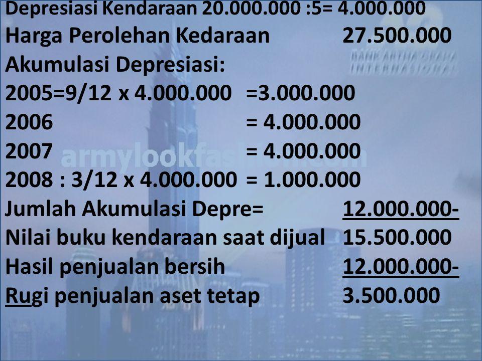Depresiasi Kendaraan 20.000.000 :5= 4.000.000 Harga Perolehan Kedaraan27.500.000 Akumulasi Depresiasi: 2005=9/12 x 4.000.000 =3.000.000 2006= 4.000.00