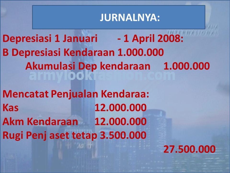Depresiasi 1 Januari- 1 April 2008: B Depresiasi Kendaraan1.000.000 Akumulasi Dep kendaraan1.000.000 Mencatat Penjualan Kendaraa: Kas12.000.000 Akm Ke