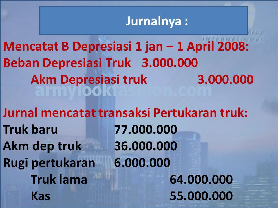 Mencatat B Depresiasi 1 jan – 1 April 2008: Beban Depresiasi Truk 3.000.000 Akm Depresiasi truk3.000.000 Jurnal mencatat transaksi Pertukaran truk: Tr
