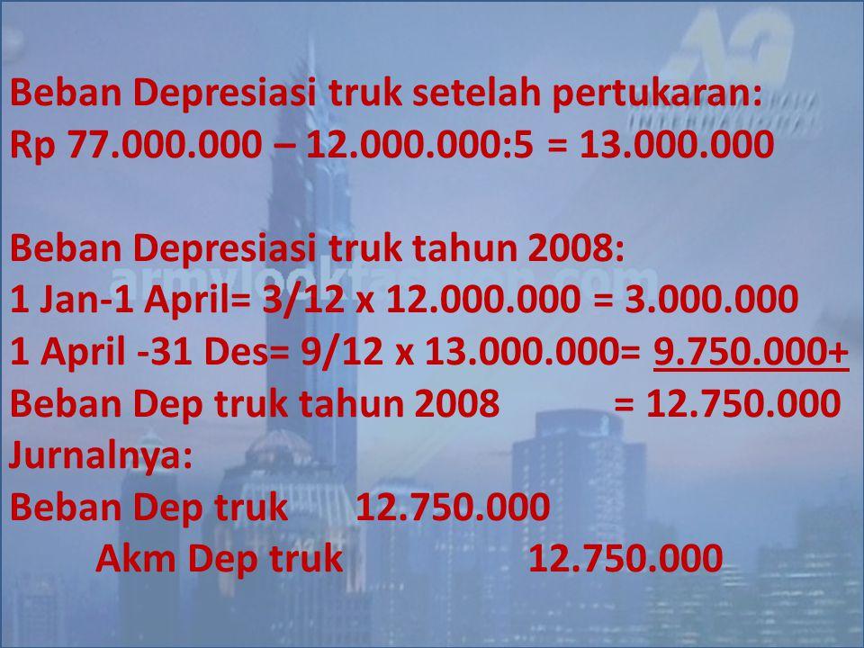 Beban Depresiasi truk setelah pertukaran: Rp 77.000.000 – 12.000.000:5 = 13.000.000 Beban Depresiasi truk tahun 2008: 1 Jan-1 April= 3/12 x 12.000.000