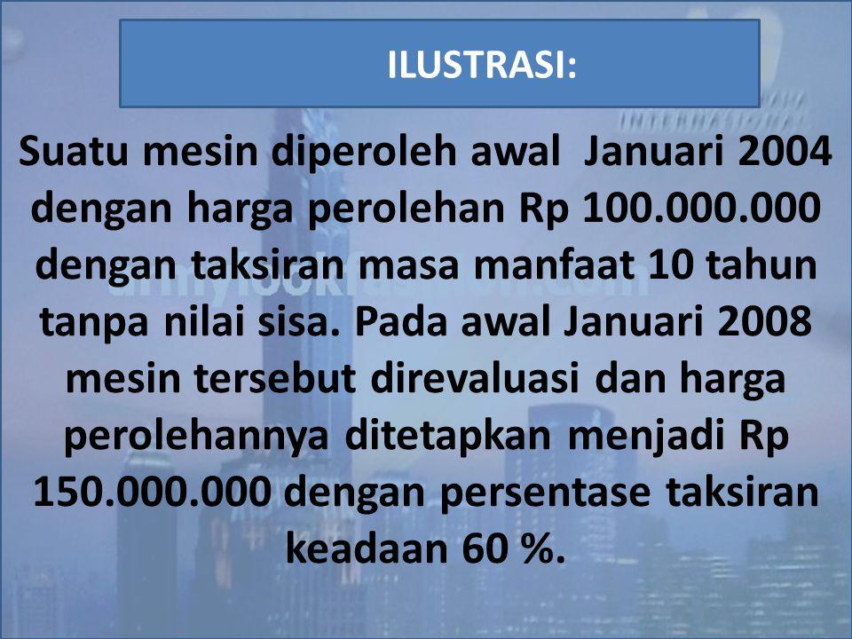 Suatu mesin diperoleh awal Januari 2004 dengan harga perolehan Rp 100.000.000 dengan taksiran masa manfaat 10 tahun tanpa nilai sisa. Pada awal Januar