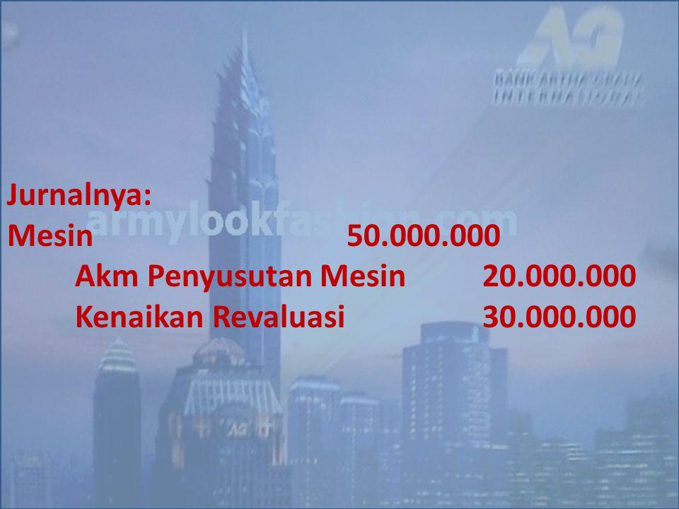 Jurnalnya: Mesin 50.000.000 Akm Penyusutan Mesin20.000.000 Kenaikan Revaluasi 30.000.000