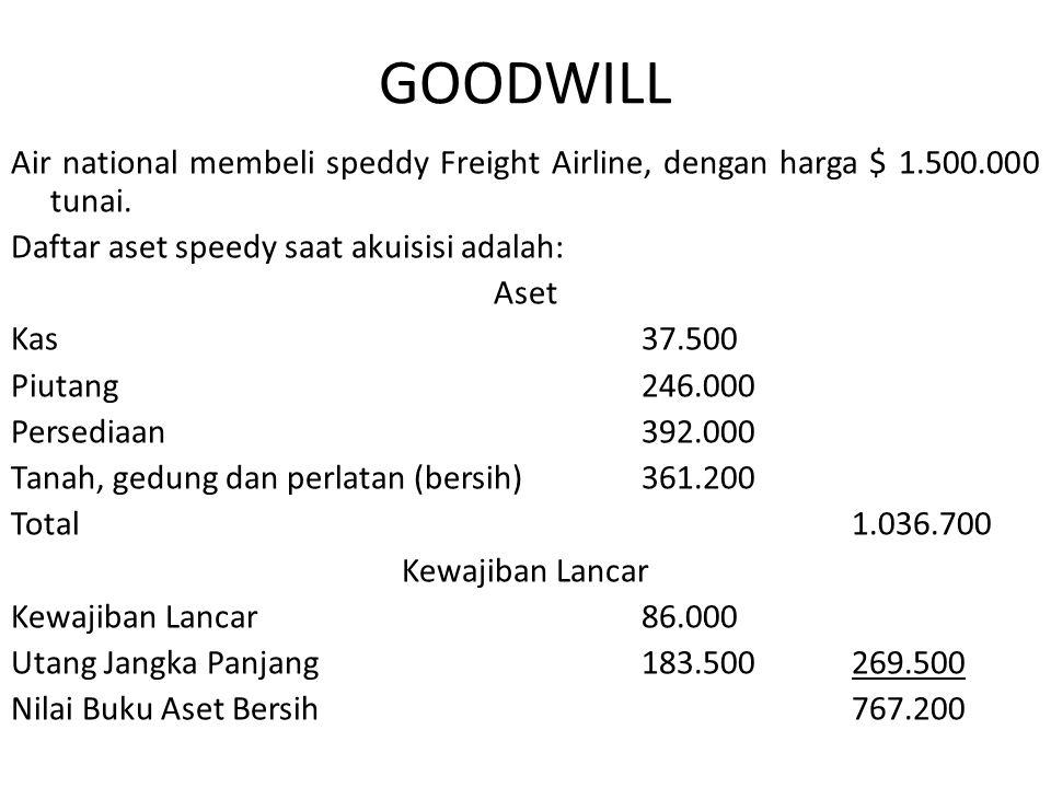 GOODWILL Air national membeli speddy Freight Airline, dengan harga $ 1.500.000 tunai. Daftar aset speedy saat akuisisi adalah: Aset Kas37.500 Piutang2