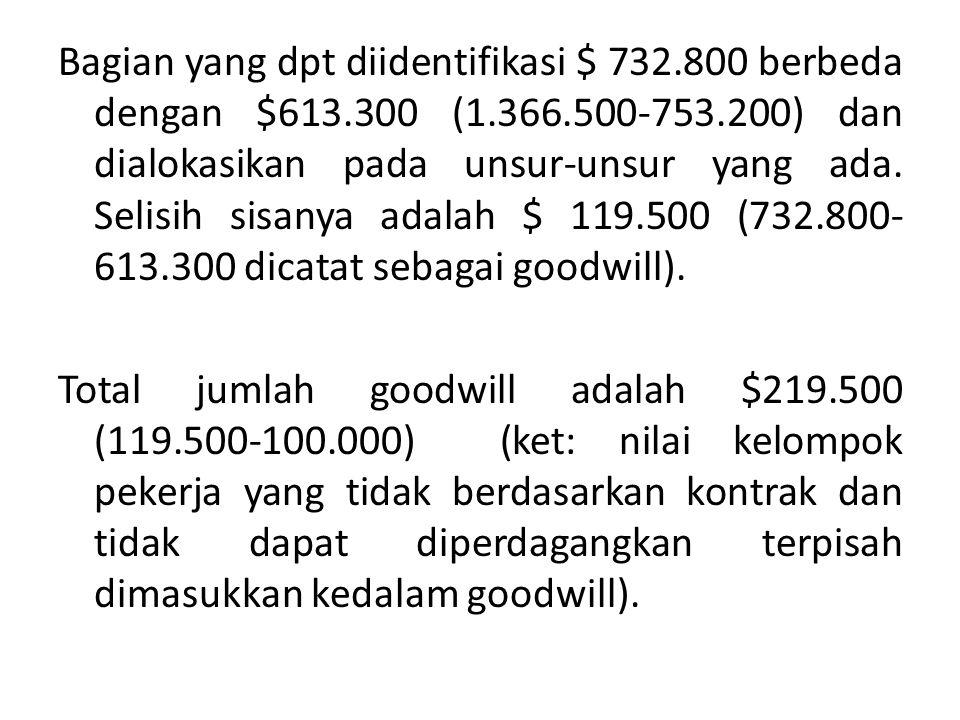 Bagian yang dpt diidentifikasi $ 732.800 berbeda dengan $613.300 (1.366.500-753.200) dan dialokasikan pada unsur-unsur yang ada. Selisih sisanya adala