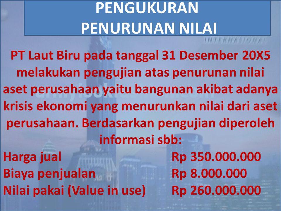 PT Laut Biru pada tanggal 31 Desember 20X5 melakukan pengujian atas penurunan nilai aset perusahaan yaitu bangunan akibat adanya krisis ekonomi yang m