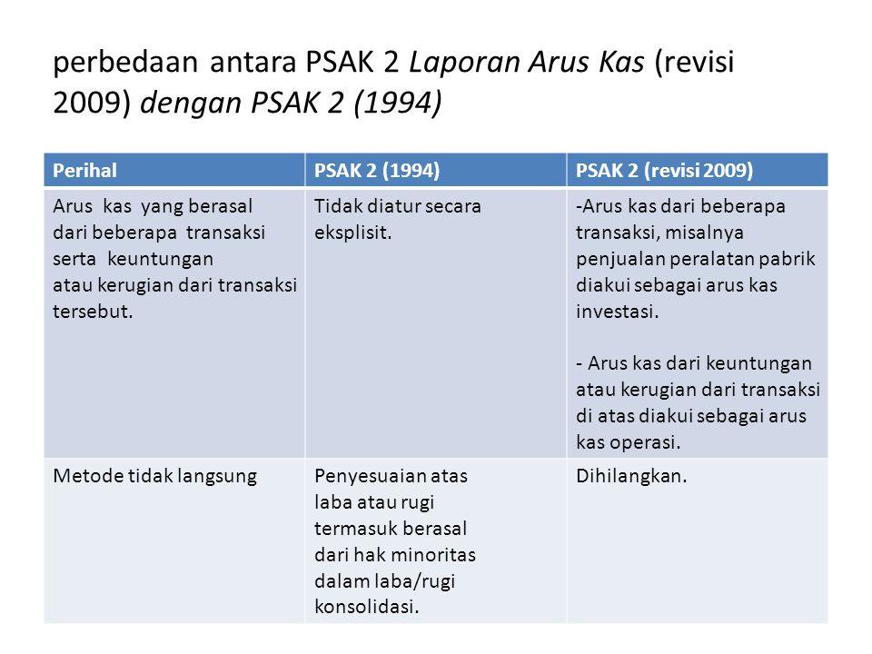 perbedaan antara PSAK 2 Laporan Arus Kas (revisi 2009) dengan PSAK 2 (1994) PerihalPSAK 2 (1994)PSAK 2 (revisi 2009) Arus kas yang berasal dari bebera
