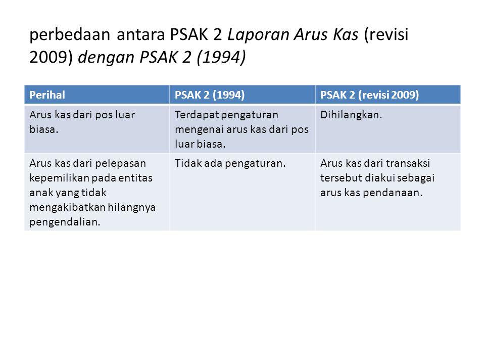 perbedaan antara PSAK 2 Laporan Arus Kas (revisi 2009) dengan PSAK 2 (1994) PerihalPSAK 2 (1994)PSAK 2 (revisi 2009) Arus kas dari pos luar biasa. Ter