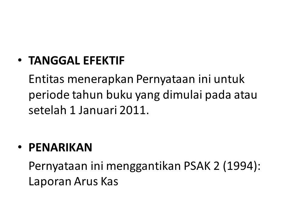 TANGGAL EFEKTIF Entitas menerapkan Pernyataan ini untuk periode tahun buku yang dimulai pada atau setelah 1 Januari 2011. PENARIKAN Pernyataan ini men