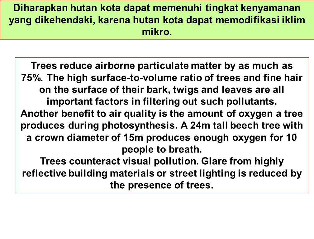 Diharapkan hutan kota dapat memenuhi tingkat kenyamanan yang dikehendaki, karena hutan kota dapat memodifikasi iklim mikro. Trees reduce airborne part