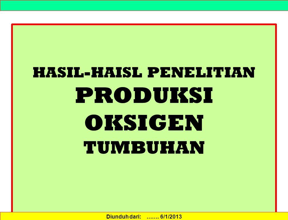 HASIL-HAISL PENELITIAN PRODUKSI OKSIGEN TUMBUHAN Diunduh dari: ……. 6/1/2013