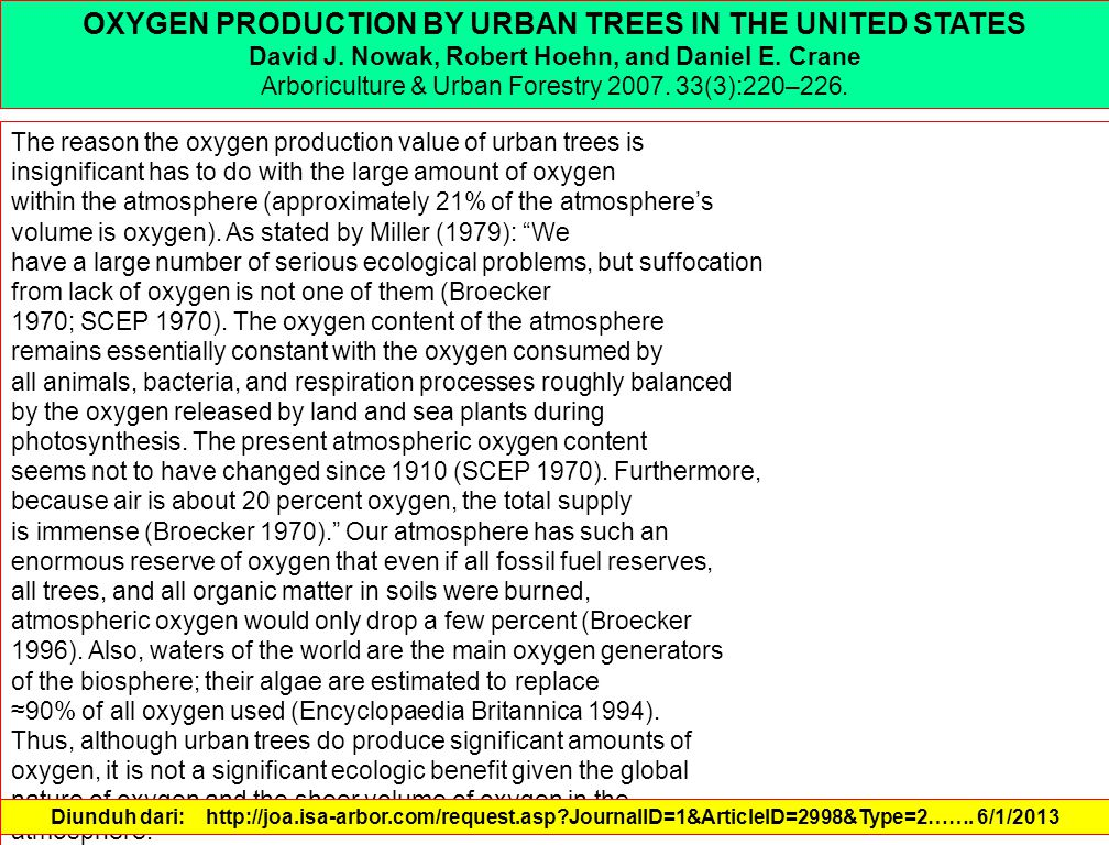 OXYGEN PRODUCTION BY URBAN TREES IN THE UNITED STATES David J. Nowak, Robert Hoehn, and Daniel E. Crane Arboriculture & Urban Forestry 2007. 33(3):220