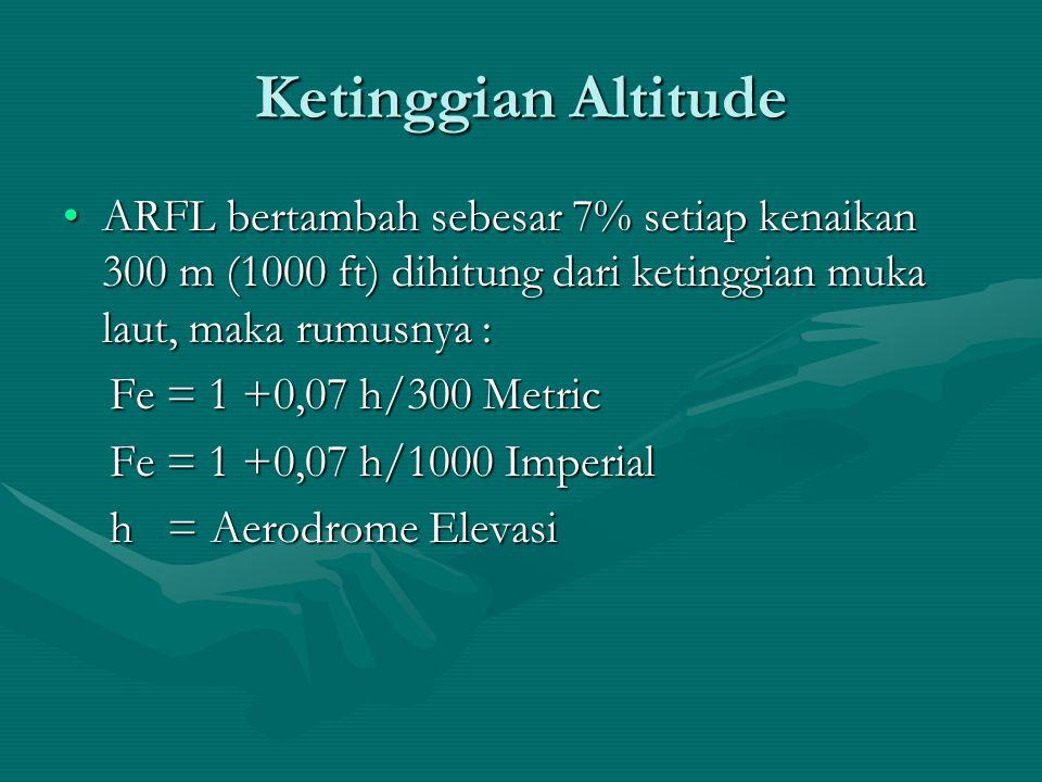 Kemiringan Landasan Kemiringan ke atas memerlukan landasan yang lebih panjang dibanding landasan yang datar/menurun Kriteria perencanaan lapangan terbang membatasi kemiringan landasan sebesar 1.5% Fs = 1 + 0.1 S S = kemiringan landas pacu