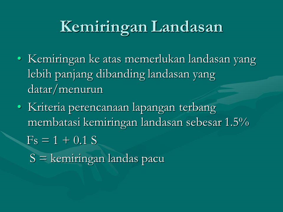 Kemiringan Landasan Kemiringan ke atas memerlukan landasan yang lebih panjang dibanding landasan yang datar/menurun Kriteria perencanaan lapangan terb