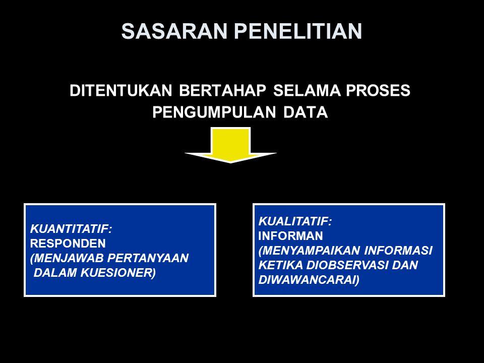 SASARAN PENELITIAN DITENTUKAN BERTAHAP SELAMA PROSES PENGUMPULAN DATA KUANTITATIF: RESPONDEN (MENJAWAB PERTANYAAN DALAM KUESIONER) KUALITATIF: INFORMA