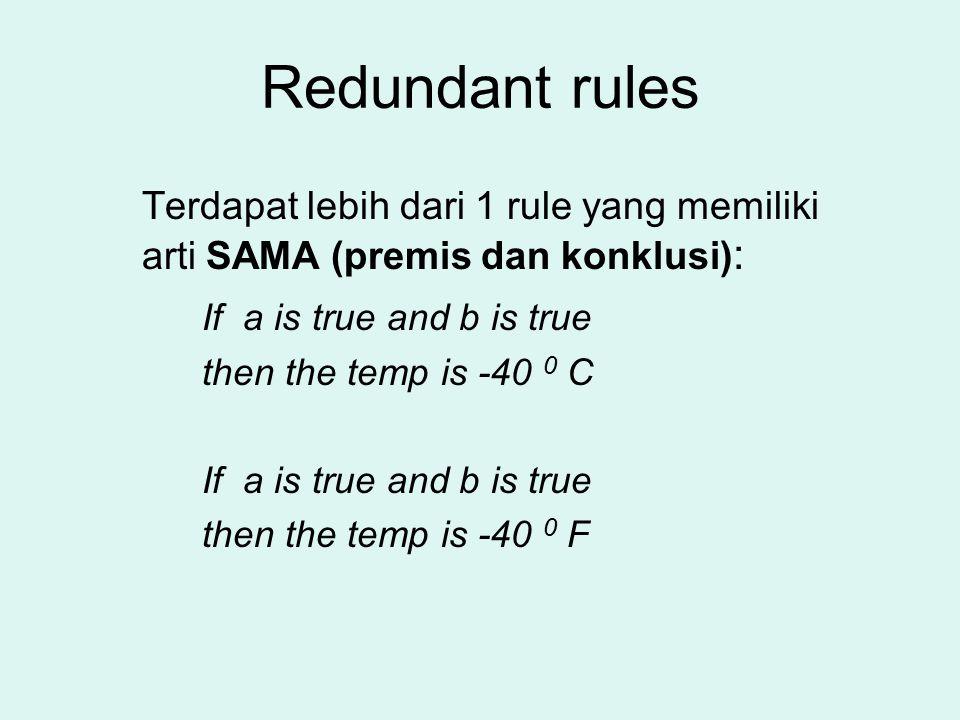 Redundant rules Terdapat lebih dari 1 rule yang memiliki arti SAMA (premis dan konklusi) : If a is true and b is true then the temp is -40 0 C If a is