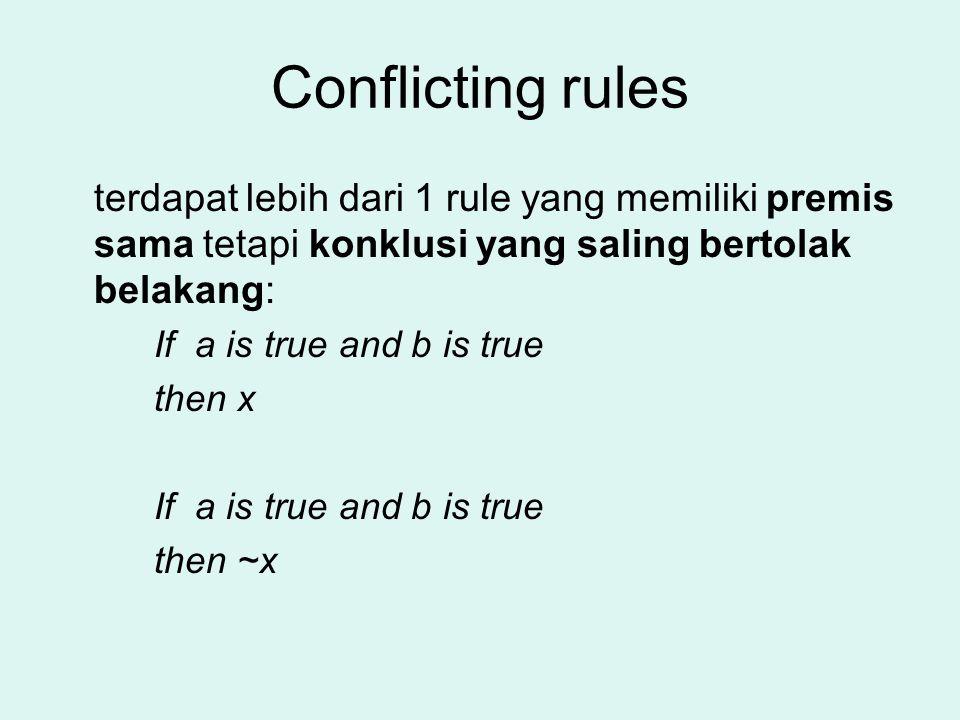 Conflicting rules terdapat lebih dari 1 rule yang memiliki premis sama tetapi konklusi yang saling bertolak belakang: If a is true and b is true then
