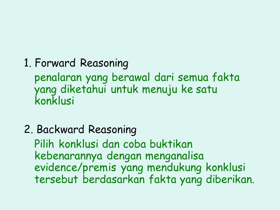 1. Forward Reasoning penalaran yang berawal dari semua fakta yang diketahui untuk menuju ke satu konklusi 2. Backward Reasoning Pilih konklusi dan cob