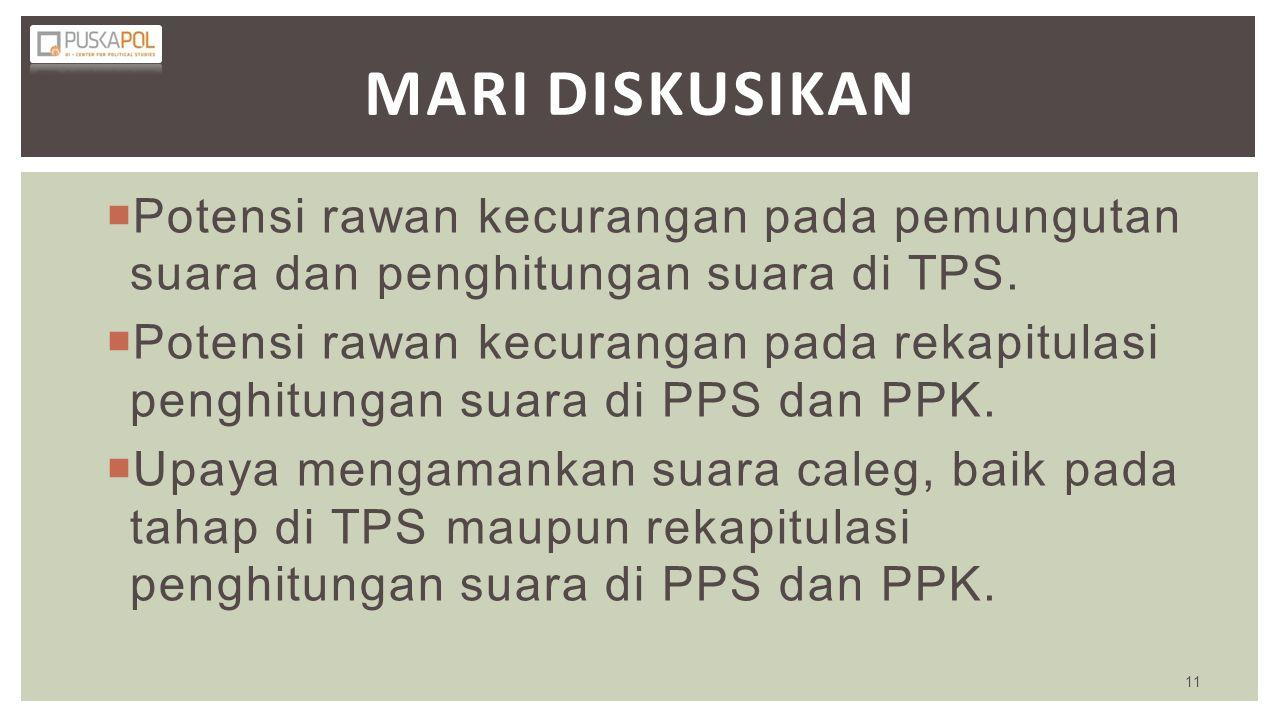  Potensi rawan kecurangan pada pemungutan suara dan penghitungan suara di TPS.  Potensi rawan kecurangan pada rekapitulasi penghitungan suara di PPS