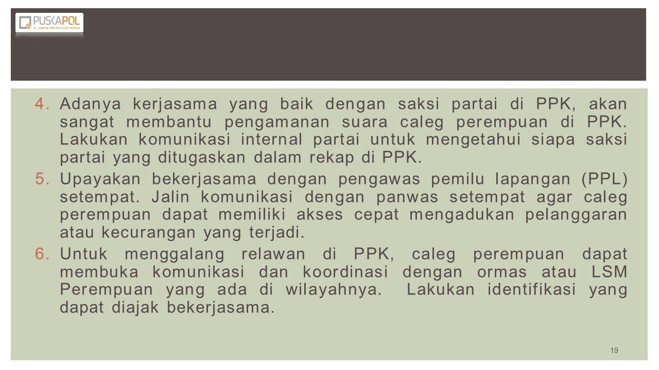 4.Adanya kerjasama yang baik dengan saksi partai di PPK, akan sangat membantu pengamanan suara caleg perempuan di PPK. Lakukan komunikasi internal par