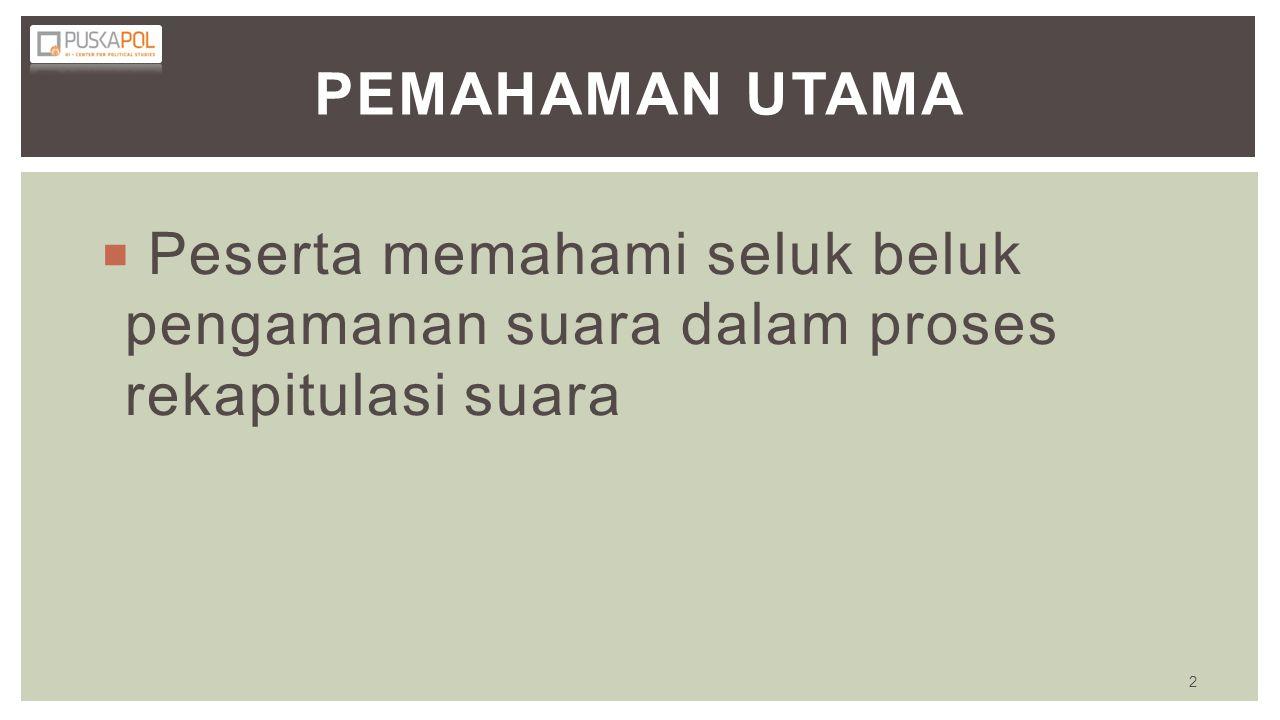 Pusat Kajian Politik FISIP Universitas Indonesia PUSKAPOL Gedung B Lantai 2 Kampus FISIP UUI Depok Tlpn: 021- 7865879 Fax: 021-78887063 TERIMAKASIH 23