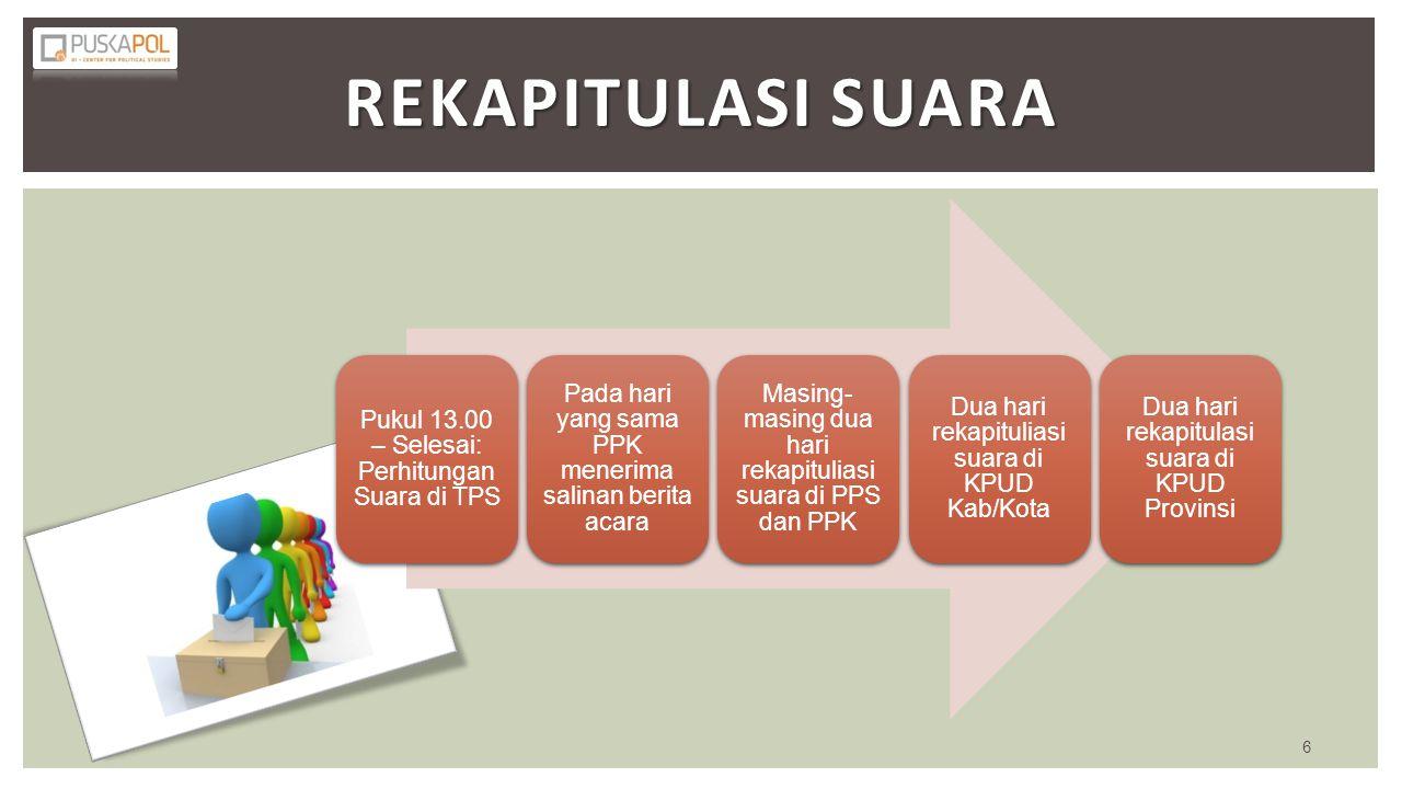 REKAPITULASI SUARA Pukul 13.00 – Selesai: Perhitungan Suara di TPS Pada hari yang sama PPK menerima salinan berita acara Masing- masing dua hari rekap