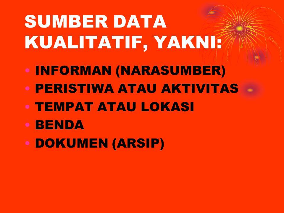 SUMBER DATA KUALITATIF, YAKNI: INFORMAN (NARASUMBER) PERISTIWA ATAU AKTIVITAS TEMPAT ATAU LOKASI BENDA DOKUMEN (ARSIP)
