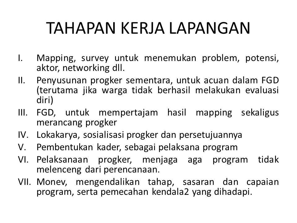 TAHAPAN KERJA LAPANGAN I.Mapping, survey untuk menemukan problem, potensi, aktor, networking dll. II.Penyusunan progker sementara, untuk acuan dalam F