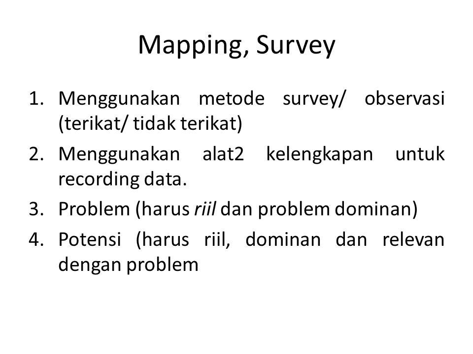 Mapping, Survey 1.Menggunakan metode survey/ observasi (terikat/ tidak terikat) 2.Menggunakan alat2 kelengkapan untuk recording data. 3.Problem (harus