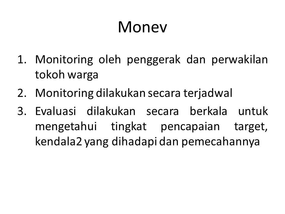 Monev 1.Monitoring oleh penggerak dan perwakilan tokoh warga 2.Monitoring dilakukan secara terjadwal 3.Evaluasi dilakukan secara berkala untuk mengeta