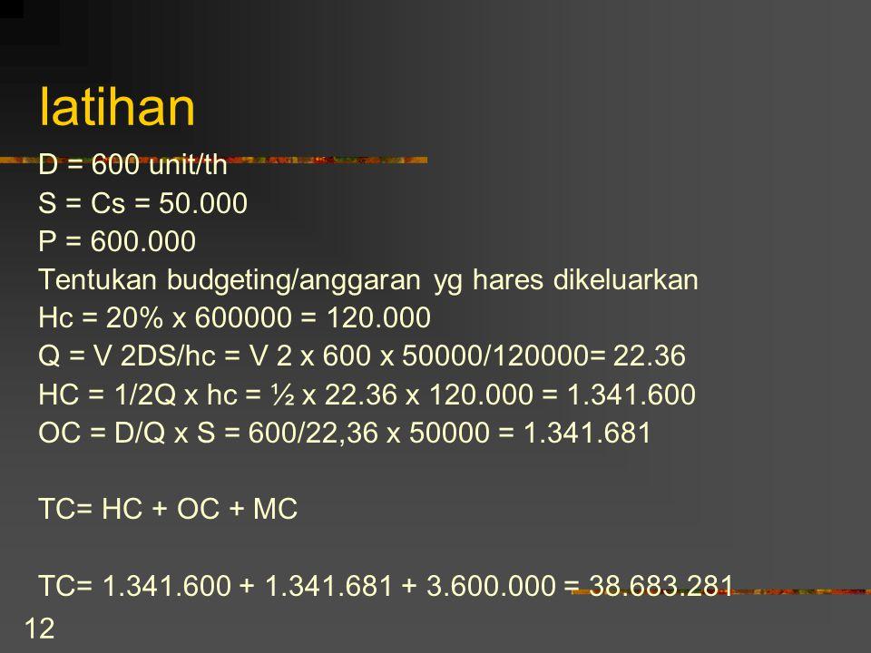 12 latihan D = 600 unit/th S = Cs = 50.000 P = 600.000 Tentukan budgeting/anggaran yg hares dikeluarkan Hc = 20% x 600000 = 120.000 Q = V 2DS/hc = V 2 x 600 x 50000/120000= 22.36 HC = 1/2Q x hc = ½ x 22.36 x 120.000 = 1.341.600 OC = D/Q x S = 600/22,36 x 50000 = 1.341.681 TC= HC + OC + MC TC= 1.341.600 + 1.341.681 + 3.600.000 = 38.683.281
