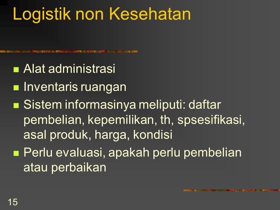 15 Logistik non Kesehatan Alat administrasi Inventaris ruangan Sistem informasinya meliputi: daftar pembelian, kepemilikan, th, spsesifikasi, asal pro