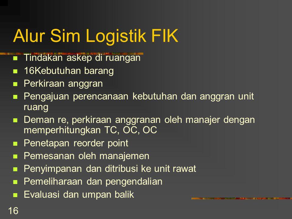 16 Alur Sim Logistik FIK Tindakan askep di ruangan 16Kebutuhan barang Perkiraan anggran Pengajuan perencanaan kebutuhan dan anggran unit ruang Deman r