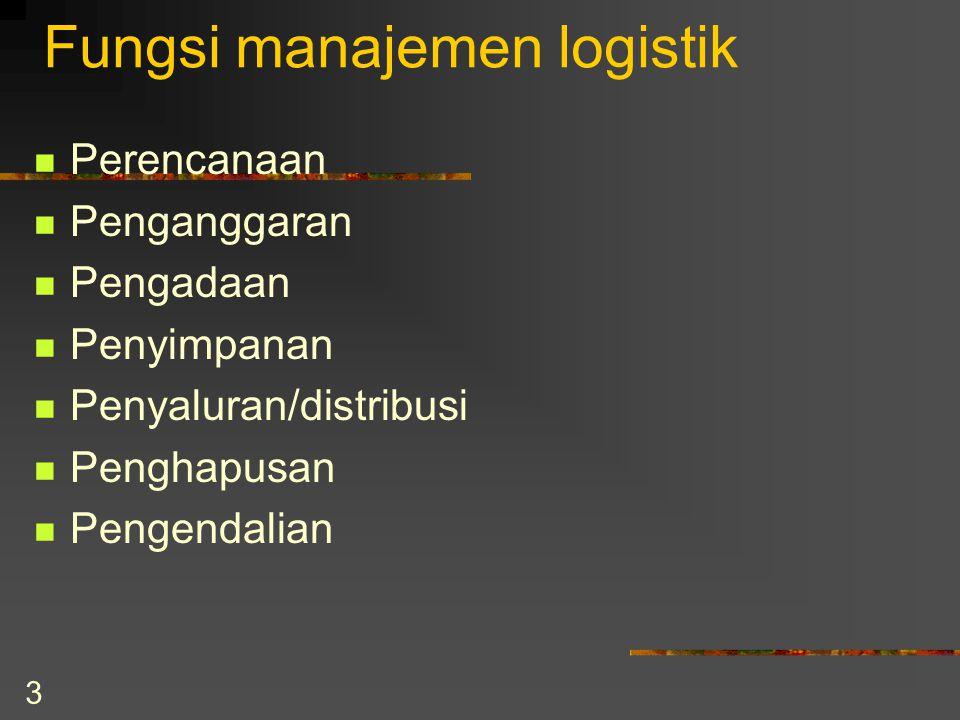 3 Fungsi manajemen logistik Perencanaan Penganggaran Pengadaan Penyimpanan Penyaluran/distribusi Penghapusan Pengendalian