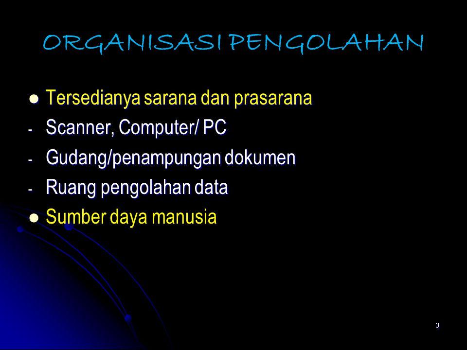 ORGANISASI PENGOLAHAN Tersedianya sarana dan prasarana Tersedianya sarana dan prasarana - Scanner, Computer/ PC - Gudang/penampungan dokumen - Ruang pengolahan data Sumber daya manusia 3