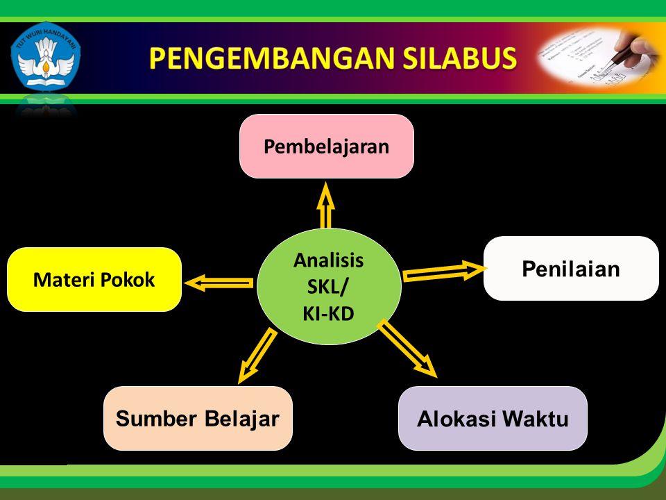 Click to edit Master title style Analisis SKL/ KI-KD Materi Pokok Pembelajaran Alokasi WaktuSumber Belajar Penilaian