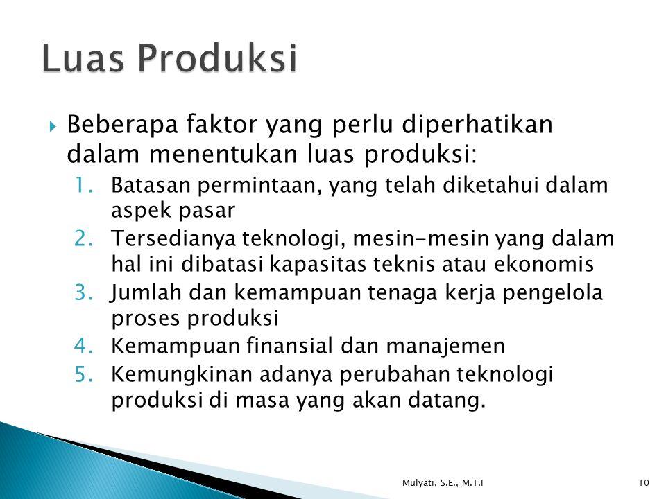  Beberapa faktor yang perlu diperhatikan dalam menentukan luas produksi: 1.Batasan permintaan, yang telah diketahui dalam aspek pasar 2.Tersedianya t