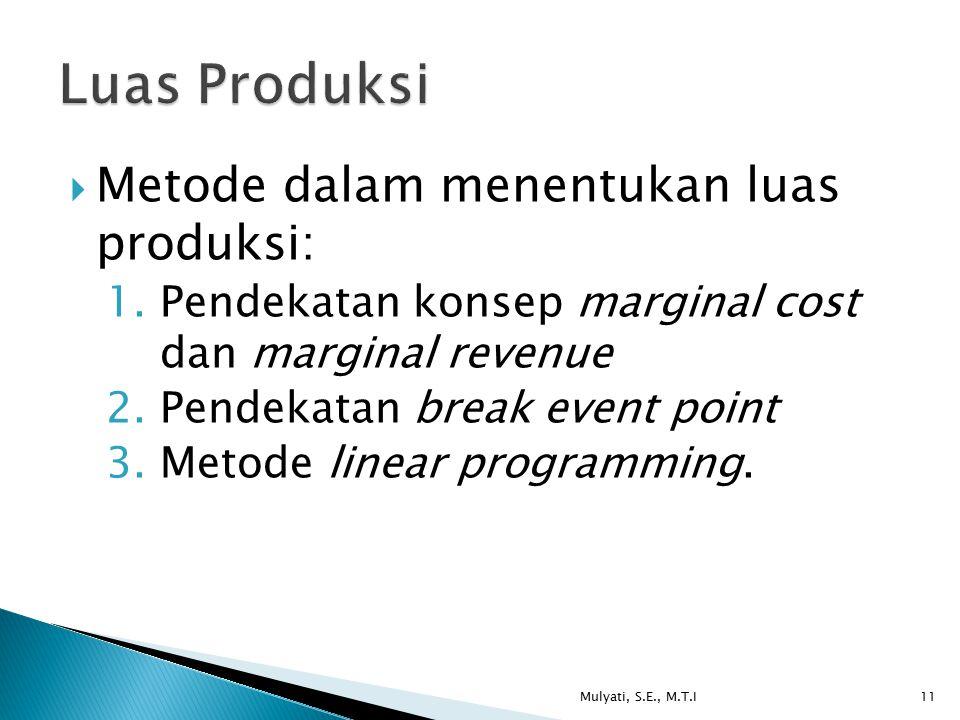  Metode dalam menentukan luas produksi: 1.Pendekatan konsep marginal cost dan marginal revenue 2.Pendekatan break event point 3.Metode linear program