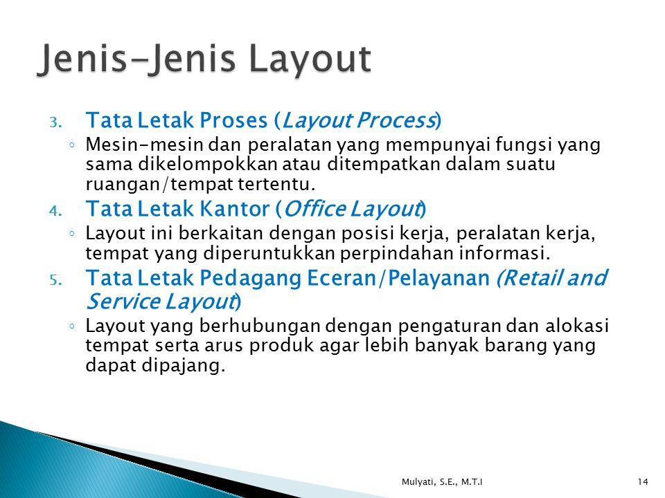 3. Tata Letak Proses (Layout Process) ◦ Mesin-mesin dan peralatan yang mempunyai fungsi yang sama dikelompokkan atau ditempatkan dalam suatu ruangan/t