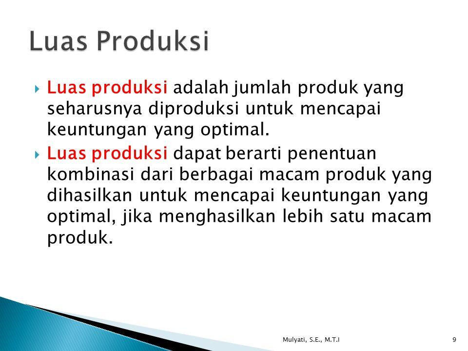  Luas produksi adalah jumlah produk yang seharusnya diproduksi untuk mencapai keuntungan yang optimal.  Luas produksi dapat berarti penentuan kombin