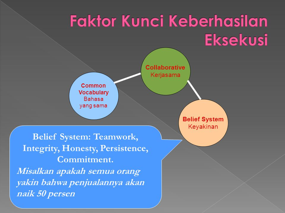 Common Vocabulary Bahasa yang sama Collaborative Kerjasama Belief System Keyakinan Belief System: Teamwork, Integrity, Honesty, Persistence, Commitment.