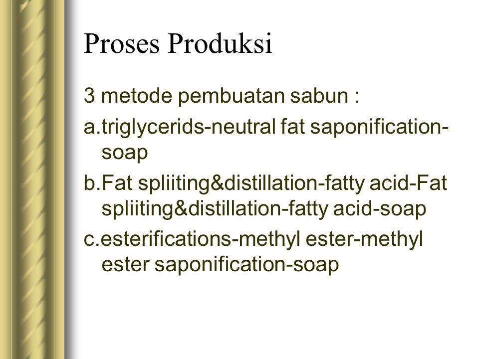 Proses Produksi 3 metode pembuatan sabun : a.triglycerids-neutral fat saponification- soap b.Fat spliiting&distillation-fatty acid-Fat spliiting&disti