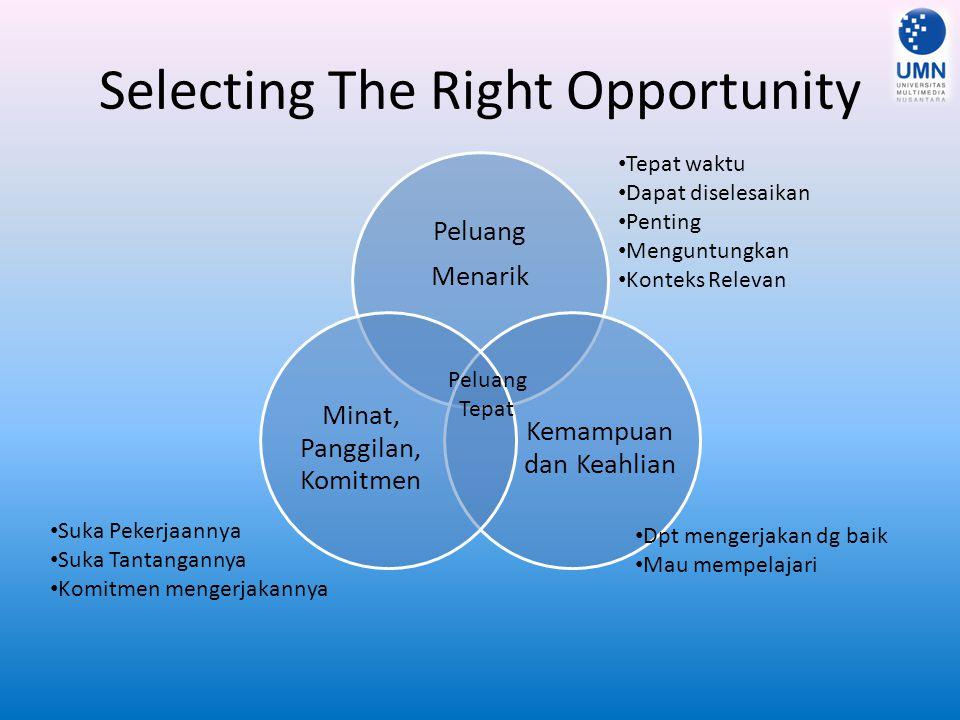 Selecting The Right Opportunity Peluang Menarik Kemampuan dan Keahlian Minat, Panggilan, Komitmen Peluang Tepat Tepat waktu Dapat diselesaikan Penting