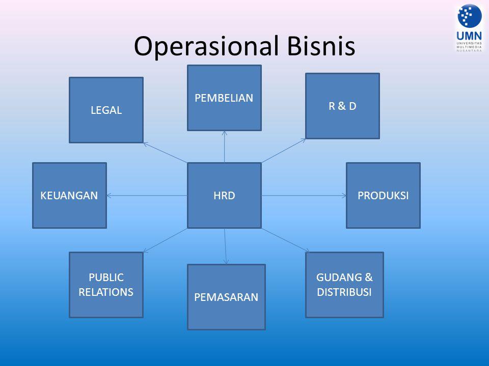 Operasional Bisnis HRD PEMBELIAN PEMASARAN PRODUKSIKEUANGAN R & D LEGAL GUDANG & DISTRIBUSI PUBLIC RELATIONS