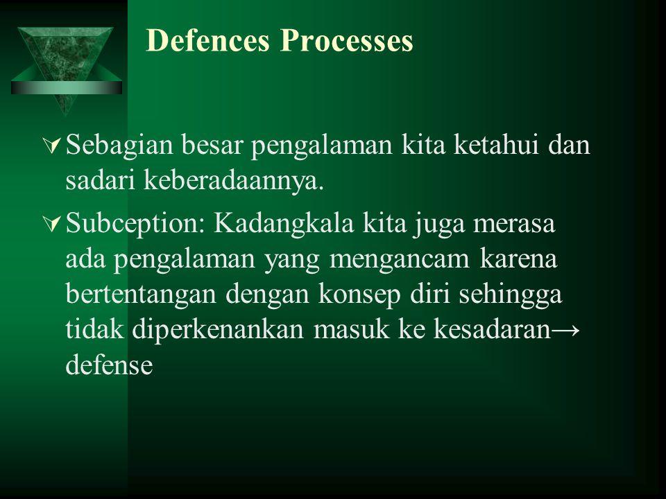Defences Processes  Sebagian besar pengalaman kita ketahui dan sadari keberadaannya.  Subception: Kadangkala kita juga merasa ada pengalaman yang me