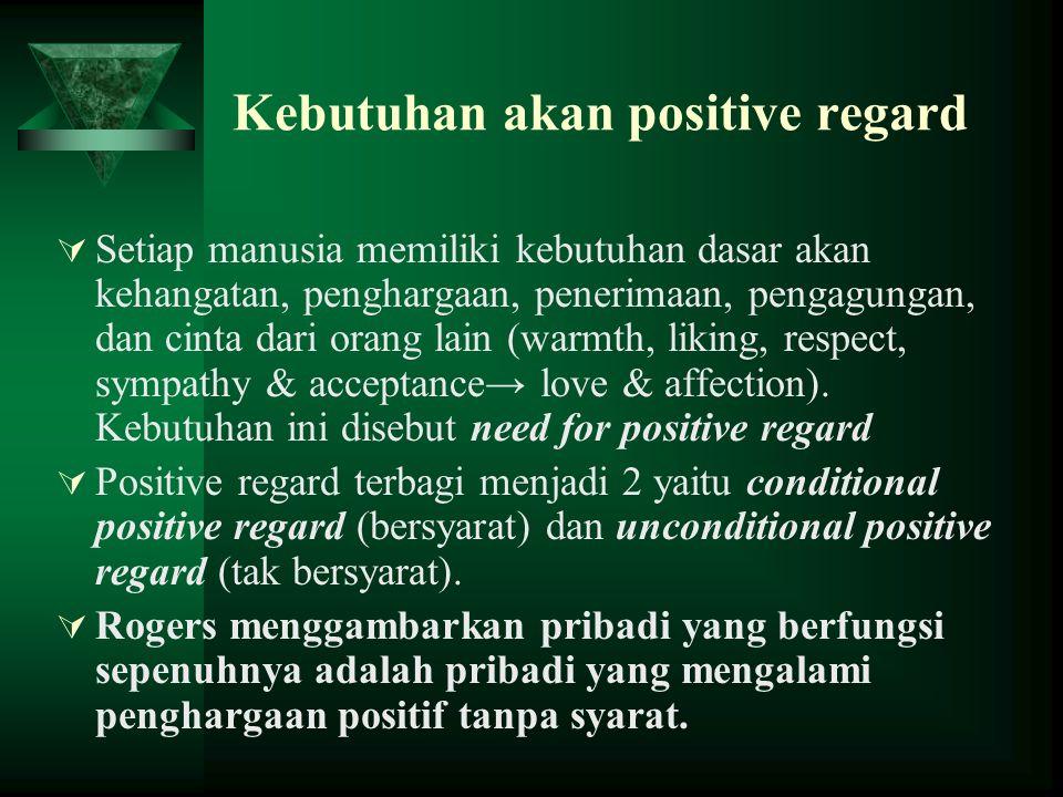 Kebutuhan akan positive regard  Setiap manusia memiliki kebutuhan dasar akan kehangatan, penghargaan, penerimaan, pengagungan, dan cinta dari orang l