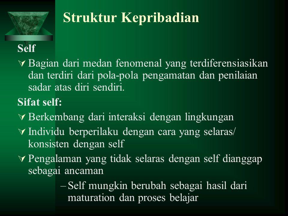 Struktur Kepribadian Self  Bagian dari medan fenomenal yang terdiferensiasikan dan terdiri dari pola-pola pengamatan dan penilaian sadar atas diri se