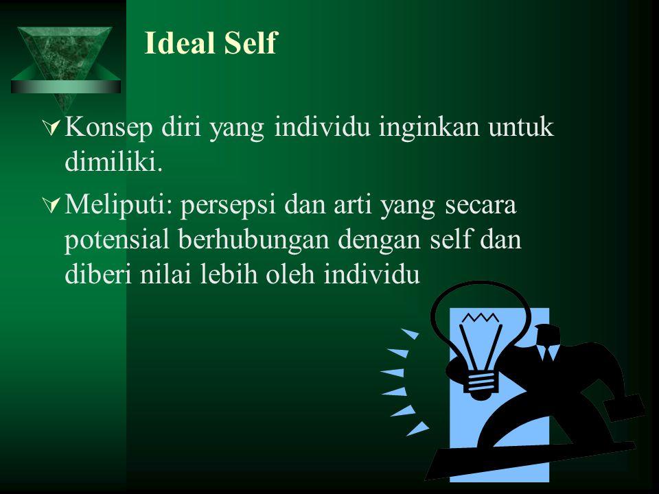 Ideal Self  Konsep diri yang individu inginkan untuk dimiliki.  Meliputi: persepsi dan arti yang secara potensial berhubungan dengan self dan diberi